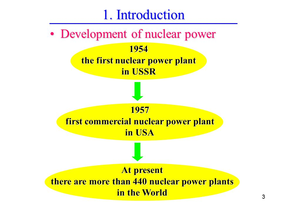 3 1. Introduction Development of nuclear powerDevelopment of nuclear power At present there are more than 440 nuclear power plants in the World 1954 t