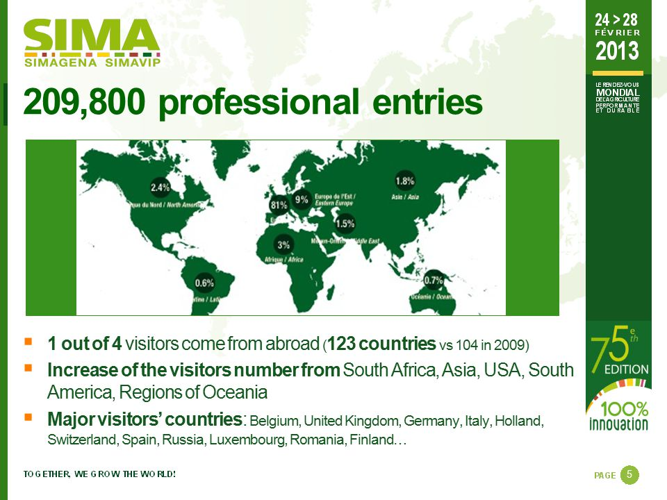  1 out of 4 visitors come from abroad ( 123 countries vs 104 in 2009)  Increase of the visitors number from South Africa, Asia, USA, South America,