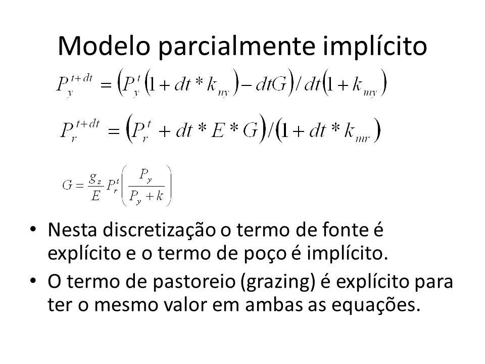 Modelo parcialmente implícito Nesta discretização o termo de fonte é explícito e o termo de poço é implícito.