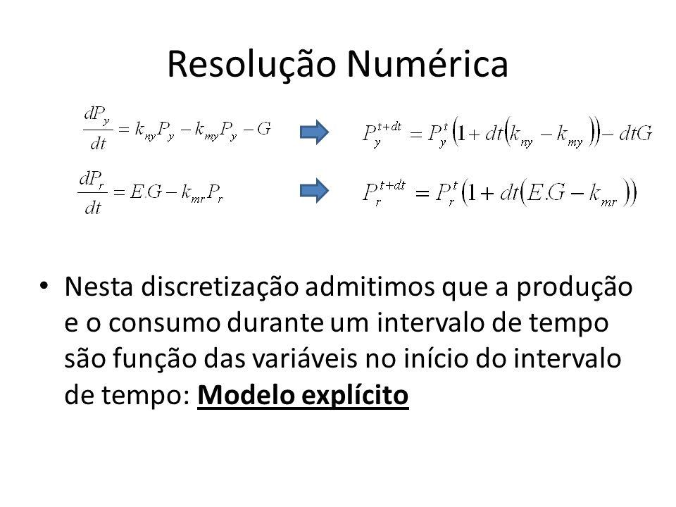 Resolução Numérica Nesta discretização admitimos que a produção e o consumo durante um intervalo de tempo são função das variáveis no início do intervalo de tempo: Modelo explícito