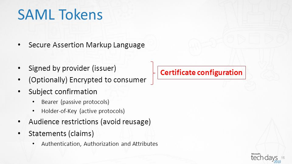 Secure Assertion Markup Language Signed by provider (issuer) (Optionally) Encrypted to consumer Subject confirmation Bearer (passive protocols) Holder