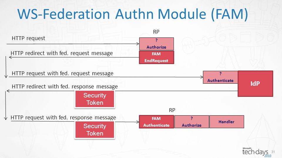 WS-Federation Authn Module (FAM) .