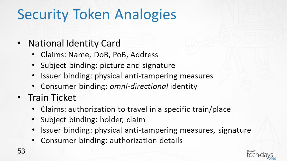 Security Token Analogies National Identity Card Claims: Name, DoB, PoB, Address Subject binding: picture and signature Issuer binding: physical anti-t