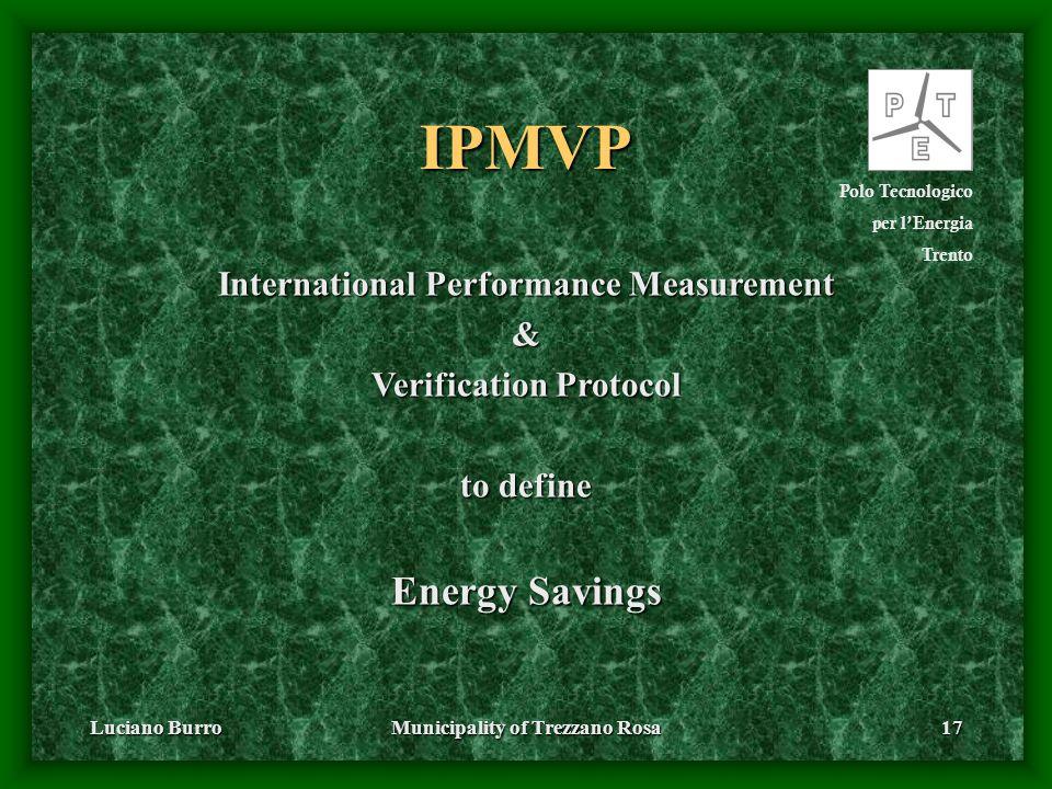 Luciano BurroMunicipality of Trezzano Rosa17 IPMVP International Performance Measurement & Verification Protocol to define Energy Savings Polo Tecnologico per l'Energia Trento