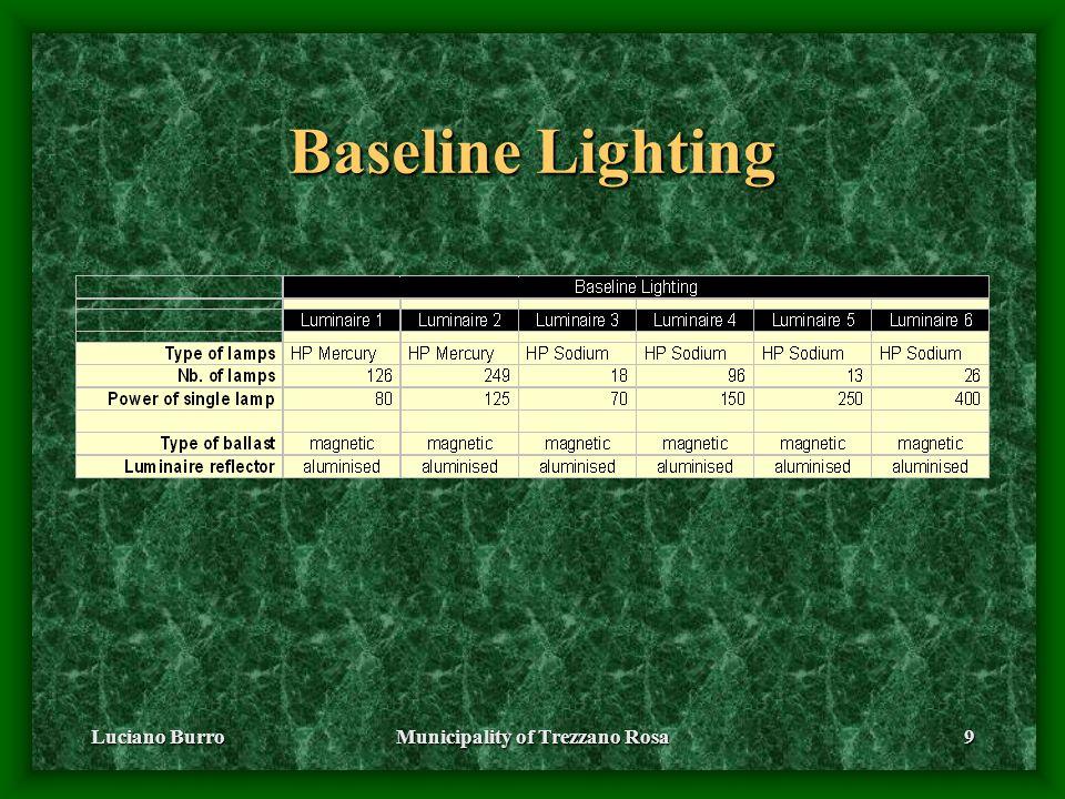 Luciano BurroMunicipality of Trezzano Rosa9 Baseline Lighting