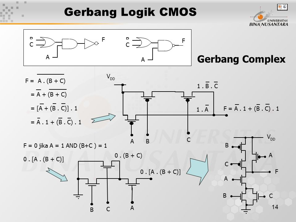 14 Gerbang Logik CMOS Gerbang Complex A B V DD 1. A C 1.