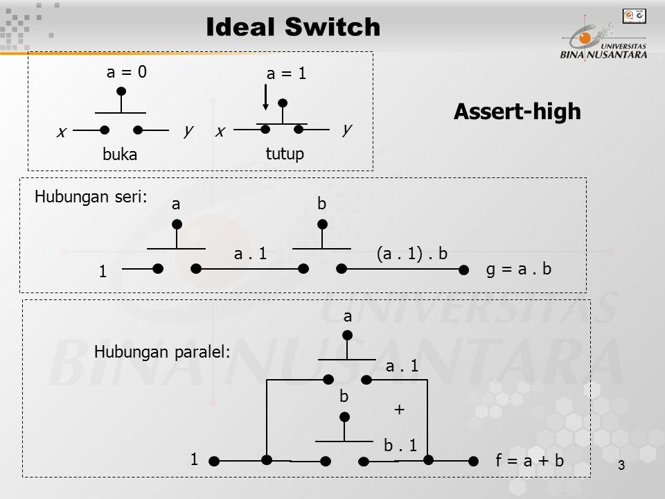 3 Ideal Switch a b a. 1 b.