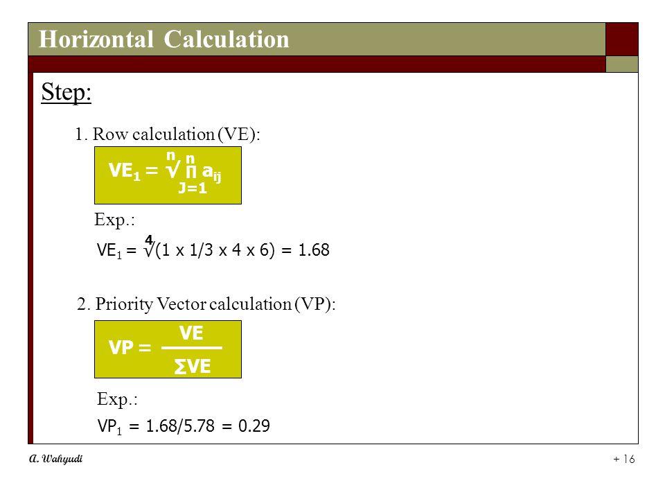 A. Wahyudi + 16 Step: VE 1 = √ ∏ a ij n J=1 n VE 1 = √(1 x 1/3 x 4 x 6) = 1.68 4 1. Row calculation (VE): Exp.: VP 1 = 1.68/5.78 = 0.29 Exp.: 2. Prior