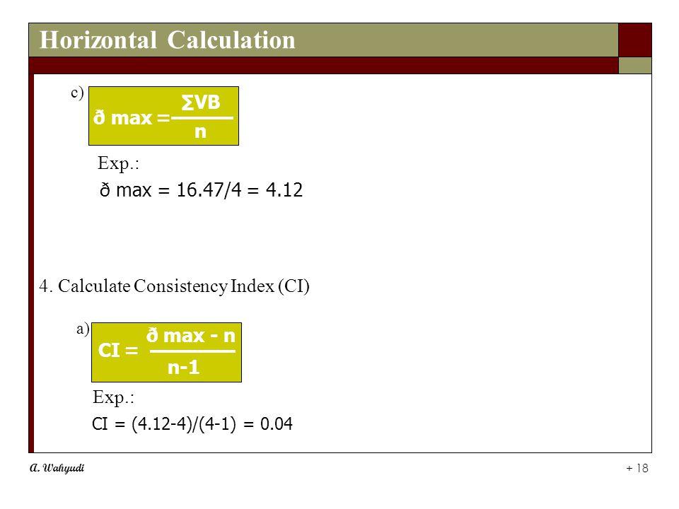 A. Wahyudi + 18 ð max = ∑VB n c) ð max = 16.47/4 = 4.12 Exp.: 4.