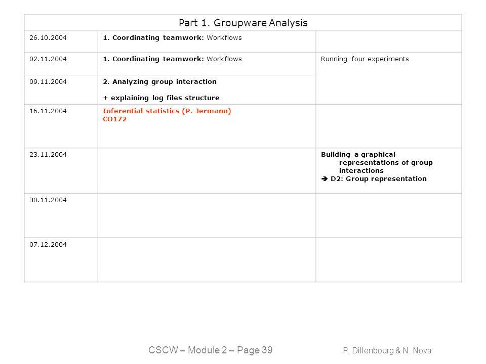 CSCW – Module 2 – Page 39 P. Dillenbourg & N. Nova Part 1. Groupware Analysis 26.10.20041. Coordinating teamwork: Workflows 02.11.20041. Coordinating