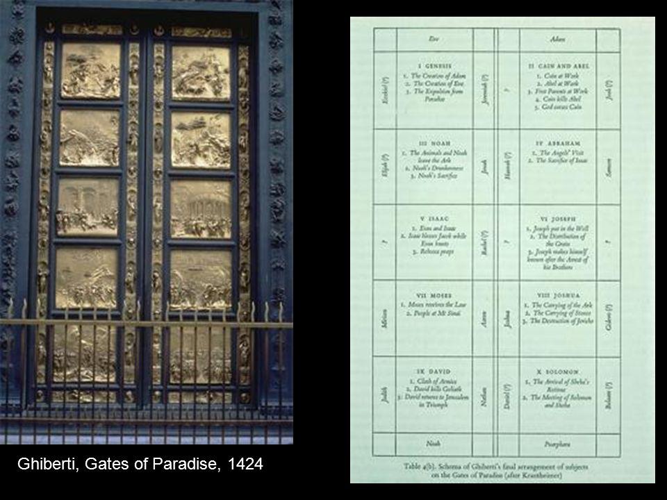 Ghiberti, Gates of Paradise, 1424