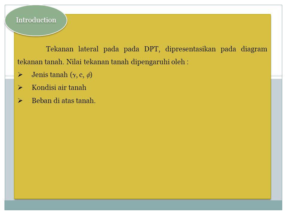 TANAH 1 LAPIS Pengaruh  dan  Tekanan tanah lateral pada kedalaman H dihitung dengan persamaan: Untuk kondisi aktif digunakan Untuk kondisi pasif digunakan Jenis Tanah
