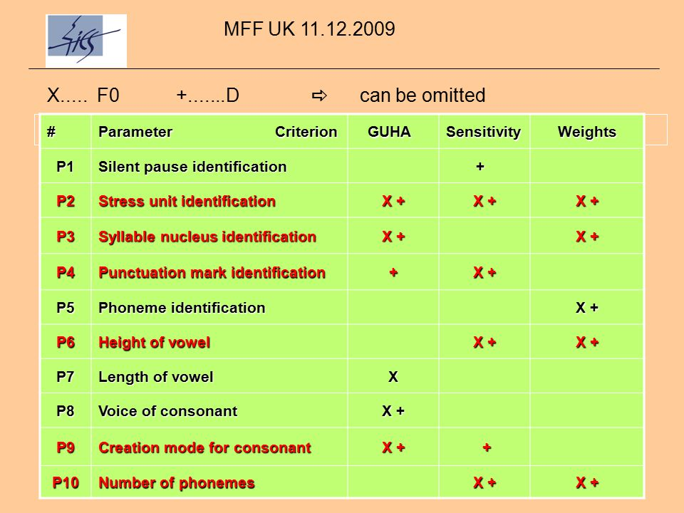 MFF UK 11.12.2009 Combination of above mentioned 3 approaches: If some attributes of proposed ANN (for F0 and D) for 2 from 3 approaches give recommendation for pruning, then input parameter have been pruned.