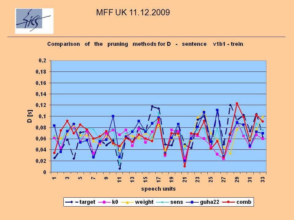 MFF UK 11.12.2009 Sentence: Really do you want to finish (training sentence)