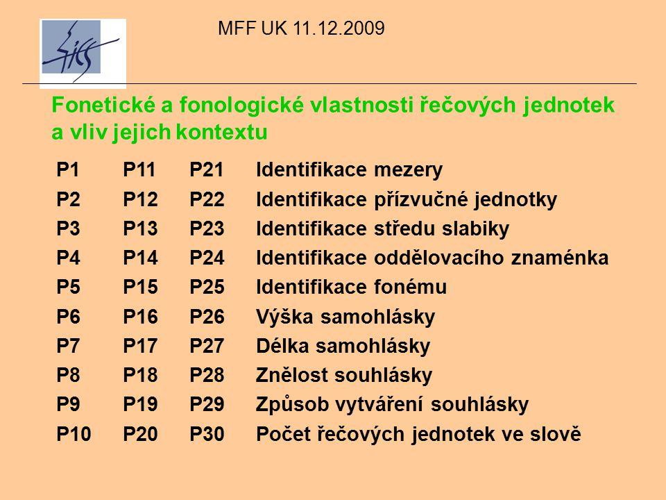 MFF UK 11.12.2009 P1P11P21Identifikace mezery P2P12P22Identifikace přízvučné jednotky P3P13P23Identifikace středu slabiky P4P14P24Identifikace oddělovacího znaménka P5P15P25Identifikace fonému P6P16P26Výška samohlásky P7P17P27Délka samohlásky P8P18P28Znělost souhlásky P9P19P29Způsob vytváření souhlásky P10P20P30Počet řečových jednotek ve slově Fonetické a fonologické vlastnosti řečových jednotek a vliv jejich kontextu