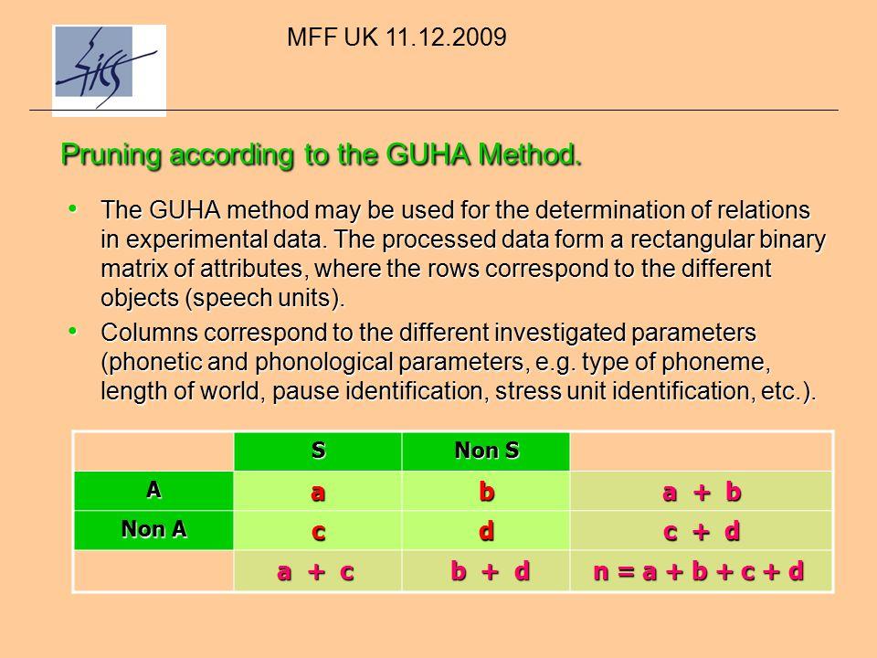 Pruning according to the GUHA Method.