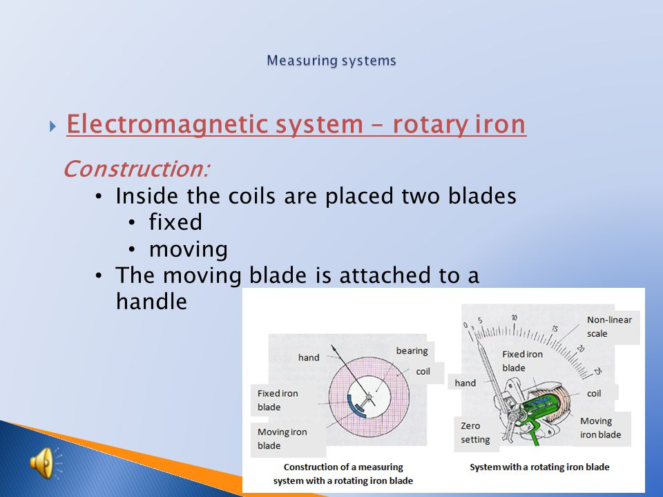  Electromagnetic system – rotary iron Construction: Inside the coils are placed two blades fixed moving The moving blade is attached to a handle