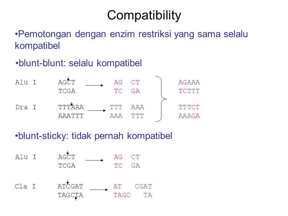 Compatibility blunt-blunt: selalu kompatibel blunt-sticky: tidak pernah kompatibel Pemotongan dengan enzim restriksi yang sama selalu kompatibel Alu I