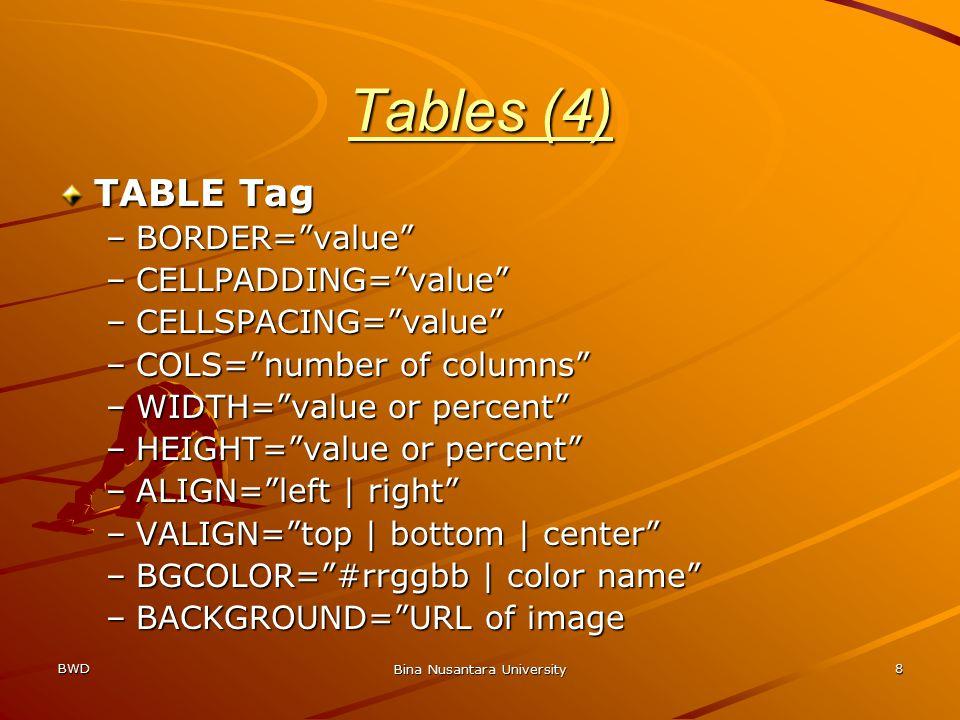 BWD Bina Nusantara University 8 Tables (4) TABLE Tag –BORDER= value –CELLPADDING= value –CELLSPACING= value –COLS= number of columns –WIDTH= value or percent –HEIGHT= value or percent –ALIGN= left | right –VALIGN= top | bottom | center –BGCOLOR= #rrggbb | color name –BACKGROUND= URL of image