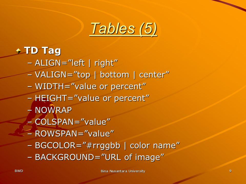 BWD Bina Nusantara University 9 Tables (5) TD Tag –ALIGN= left | right –VALIGN= top | bottom | center –WIDTH= value or percent –HEIGHT= value or percent –NOWRAP –COLSPAN= value –ROWSPAN= value –BGCOLOR= #rrggbb | color name –BACKGROUND= URL of image