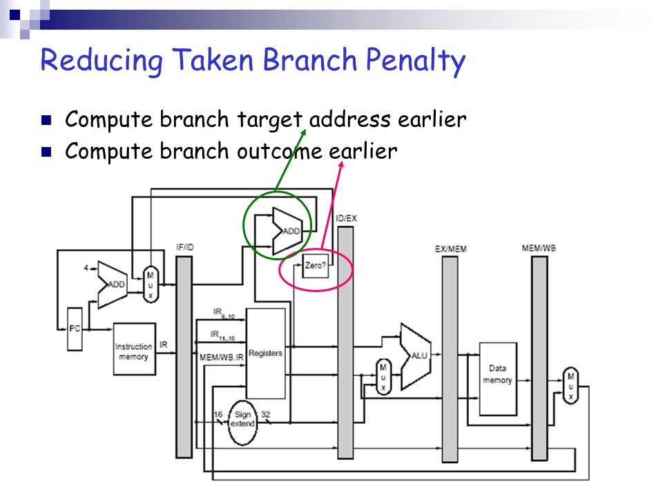 Reducing Taken Branch Penalty Compute branch target address earlier Compute branch outcome earlier