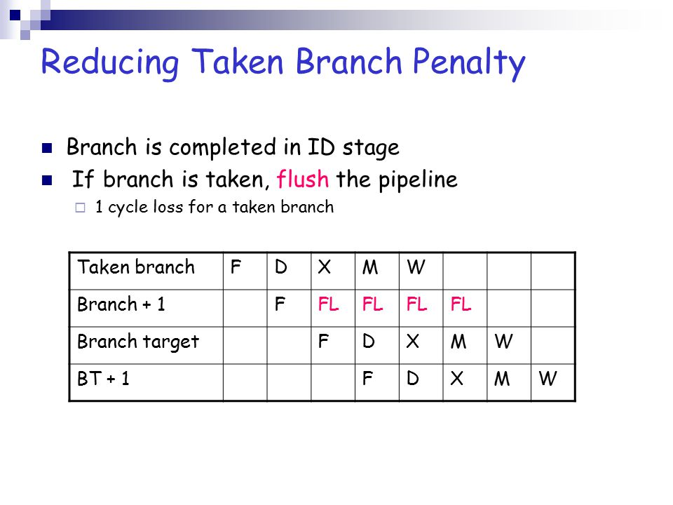 Reducing Taken Branch Penalty Branch is completed in ID stage If branch is taken, flush the pipeline  1 cycle loss for a taken branch Taken branchFDX