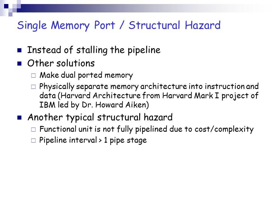 Forwarding (simplified) Data Memory Register File MUX ID/EXEX/MEMMEM/WB ALU