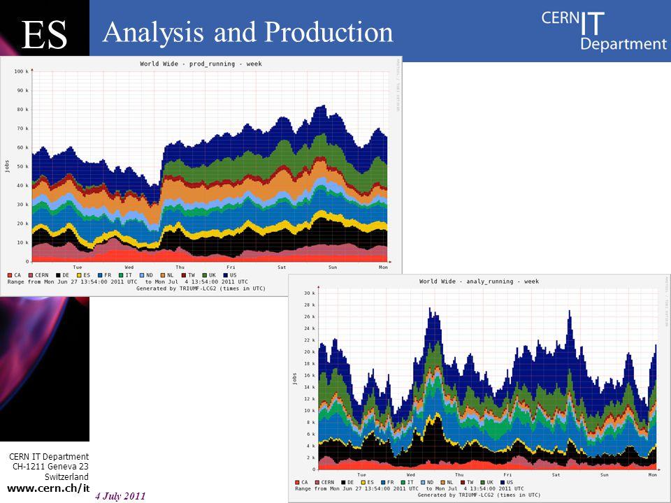 CERN IT Department CH-1211 Geneva 23 Switzerland www.cern.ch/i t ES 3 Alessandro Di Girolamo DDM 4 July 2011 Throughput (MB/s)