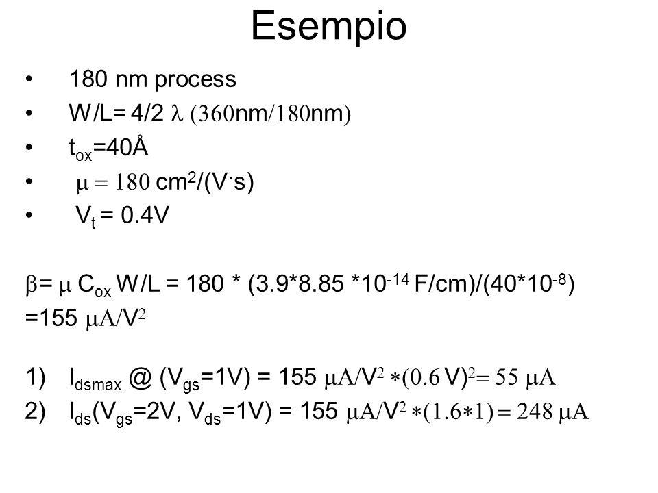 Esempio 180 nm process W/L= 4/2  nm  nm  t ox =40Å  cm 2 /(V·s) V t = 0.4V  =  C ox W/L = 180 * (3.9*8.85 *10 -14 F/cm)/(40*10 -8