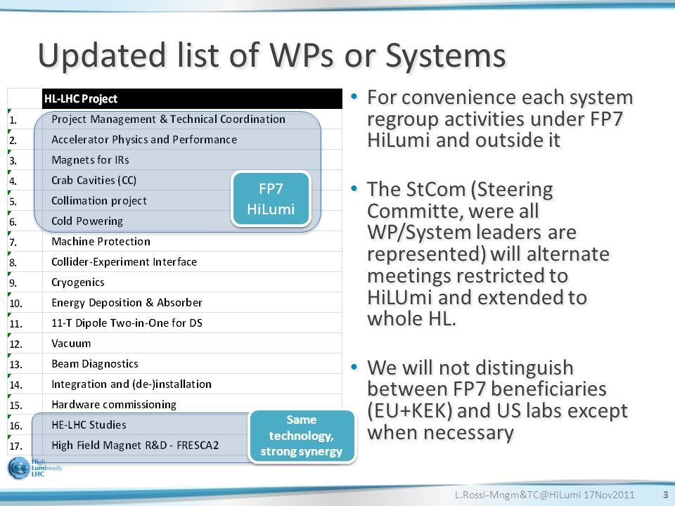 L.Rossi-Mngm&TC@HiLumi 17Nov20113 Updated list of WPs or Systems For convenience each system regroup activities under FP7 HiLumi and outside it The StCom (Steering Committe, were all WP/System leaders are represented) will alternate meetings restricted to HiLUmi and extended to whole HL.