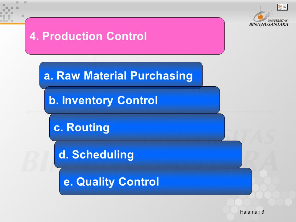 Halaman 8 4. Production Control a. Raw Material Purchasing b.