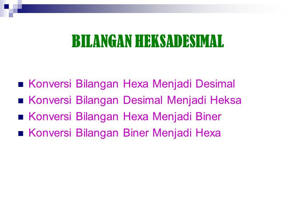 BILANGAN HEKSADESIMAL Konversi Bilangan Hexa Menjadi Desimal Konversi Bilangan Desimal Menjadi Heksa Konversi Bilangan Hexa Menjadi Biner Konversi Bilangan Biner Menjadi Hexa