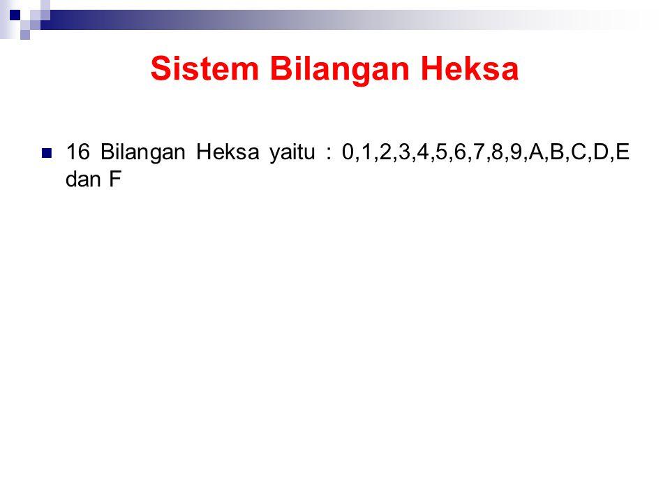 Sistem Bilangan Heksa 16 Bilangan Heksa yaitu : 0,1,2,3,4,5,6,7,8,9,A,B,C,D,E dan F