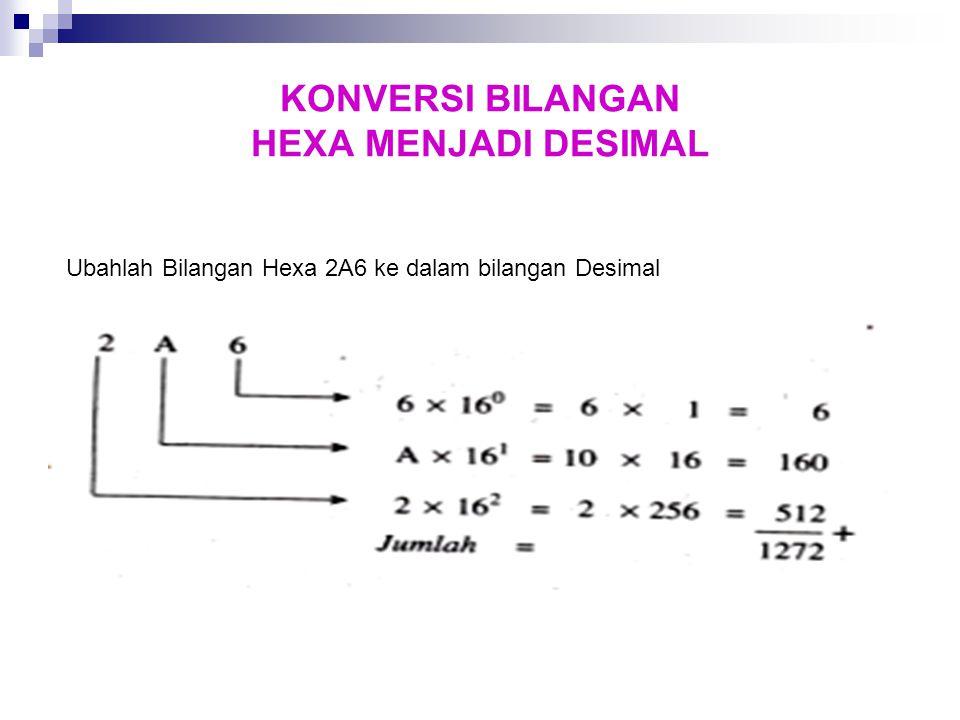 KONVERSI BILANGAN HEXA MENJADI DESIMAL Ubahlah Bilangan Hexa 2A6 ke dalam bilangan Desimal