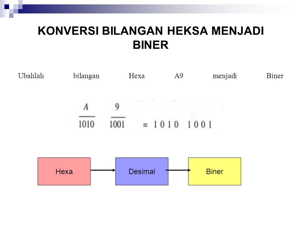 KONVERSI BILANGAN HEKSA MENJADI BINER Ubahlah bilangan Hexa A9 menjadi Biner HexaDesimalBiner