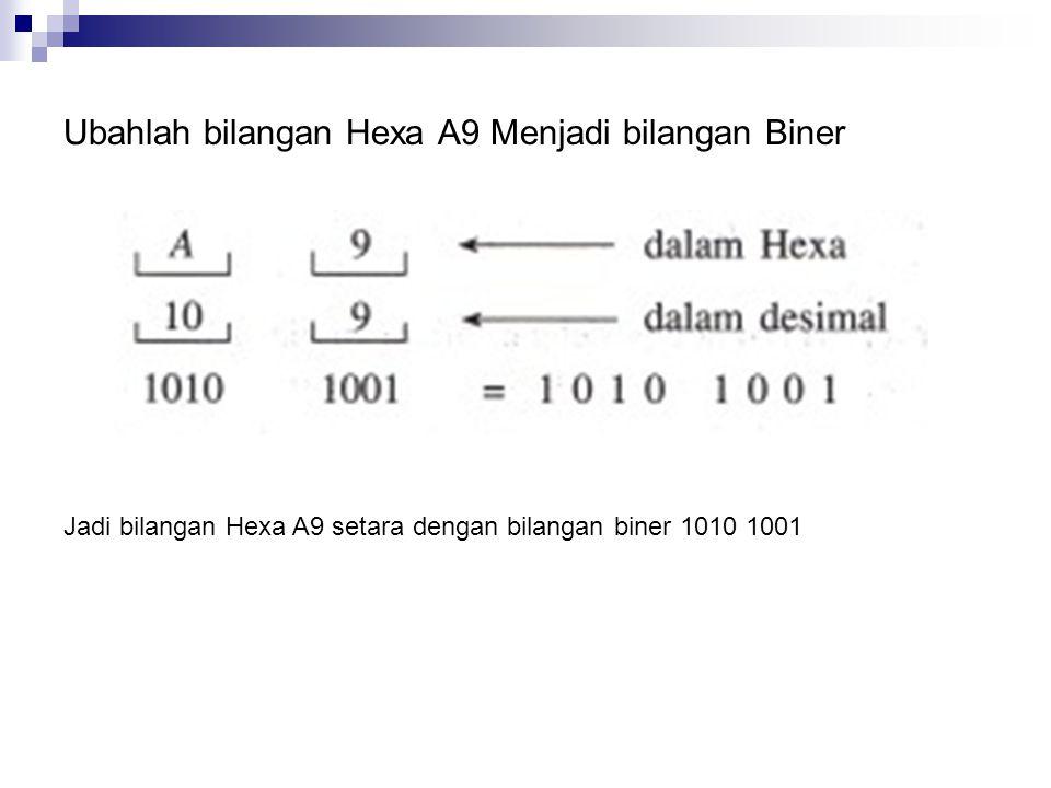 Ubahlah bilangan Hexa A9 Menjadi bilangan Biner Jadi bilangan Hexa A9 setara dengan bilangan biner 1010 1001