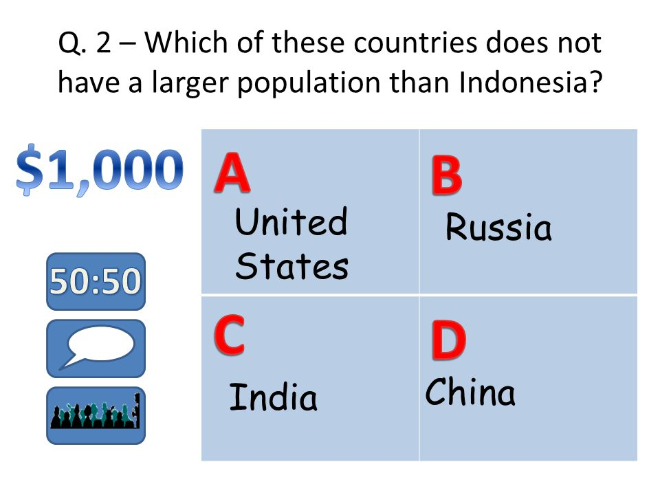 Q. 2 – Which of these countries does not have a larger population than Indonesia.