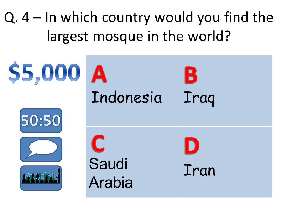Q.5 –Which of these countries has more coastline than Indonesia.