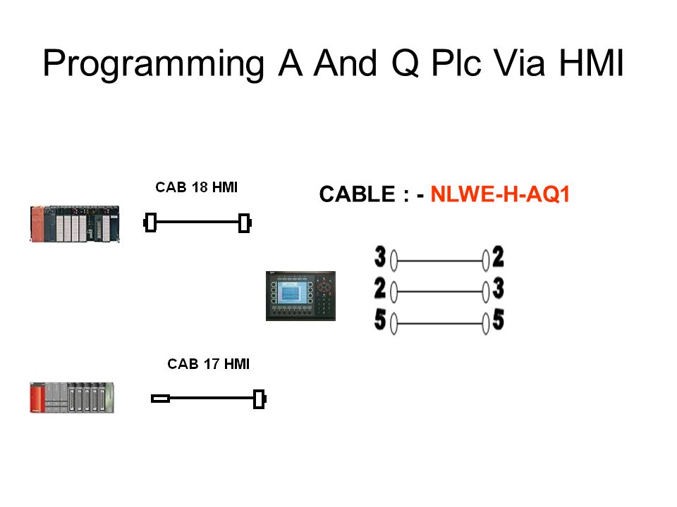 CABLE : - NLWE-H-AQ1