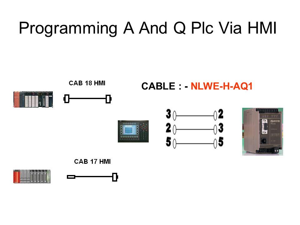 Programming A And Q Plc Via HMI CABLE : - NLWE-H-AQ1