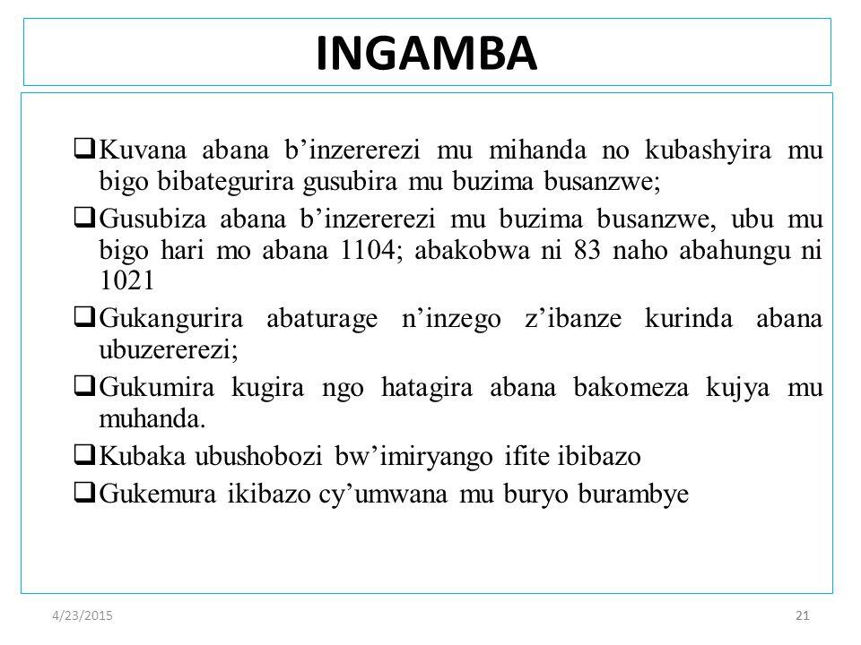 4/23/201521 INGAMBA  Kuvana abana b'inzererezi mu mihanda no kubashyira mu bigo bibategurira gusubira mu buzima busanzwe;  Gusubiza abana b'inzererezi mu buzima busanzwe, ubu mu bigo hari mo abana 1104; abakobwa ni 83 naho abahungu ni 1021  Gukangurira abaturage n'inzego z'ibanze kurinda abana ubuzererezi;  Gukumira kugira ngo hatagira abana bakomeza kujya mu muhanda.