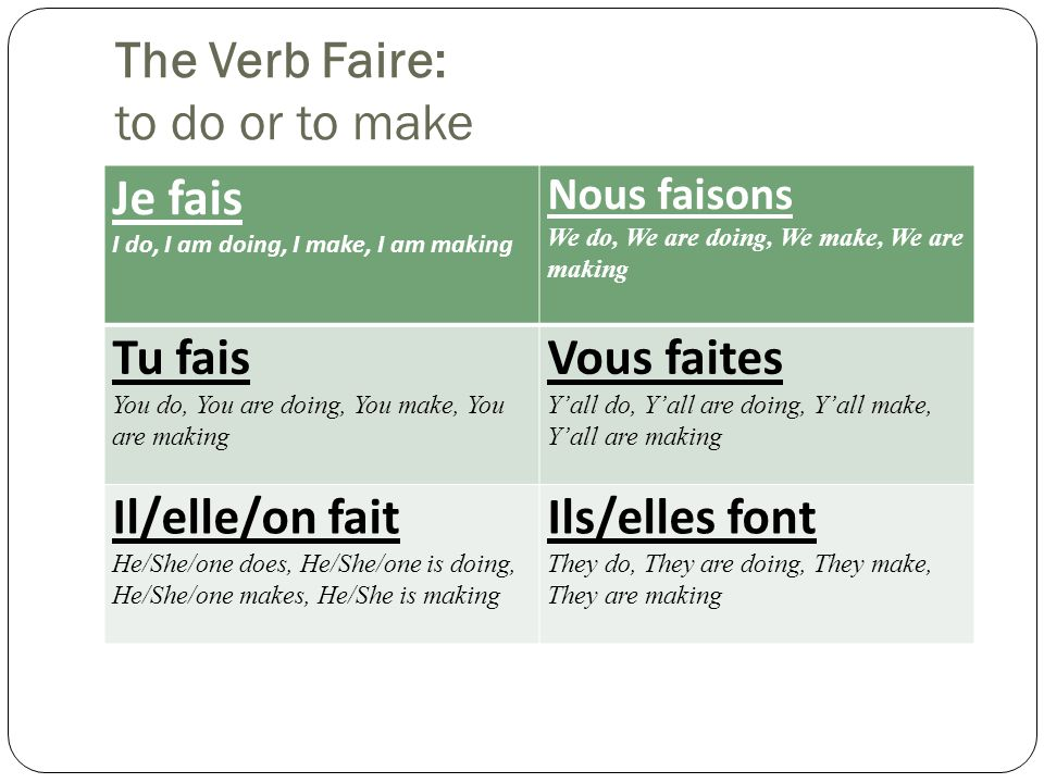 The Verb Faire: to do or to make Je fais I do, I am doing, I make, I am making Nous faisons We do, We are doing, We make, We are making Tu fais You do, You are doing, You make, You are making Vous faites Y'all do, Y'all are doing, Y'all make, Y'all are making Il/elle/on fait He/She/one does, He/She/one is doing, He/She/one makes, He/She is making Ils/elles font They do, They are doing, They make, They are making