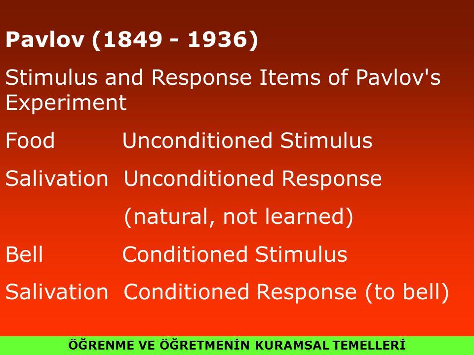 ÖĞRENME VE ÖĞRETMENİN KURAMSAL TEMELLERİ Pavlov (1849 - 1936) Stimulus and Response Items of Pavlov s Experiment Food Unconditioned Stimulus Salivation Unconditioned Response (natural, not learned) Bell Conditioned Stimulus Salivation Conditioned Response (to bell)