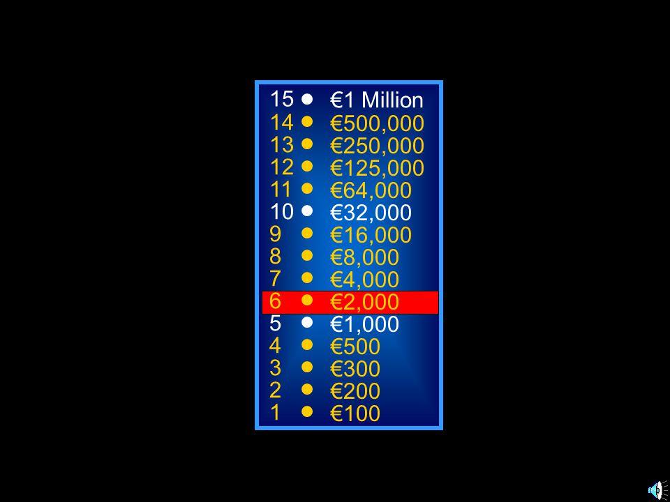 Vous avez gagné €1,000 F é l i c i t a t i o n s !