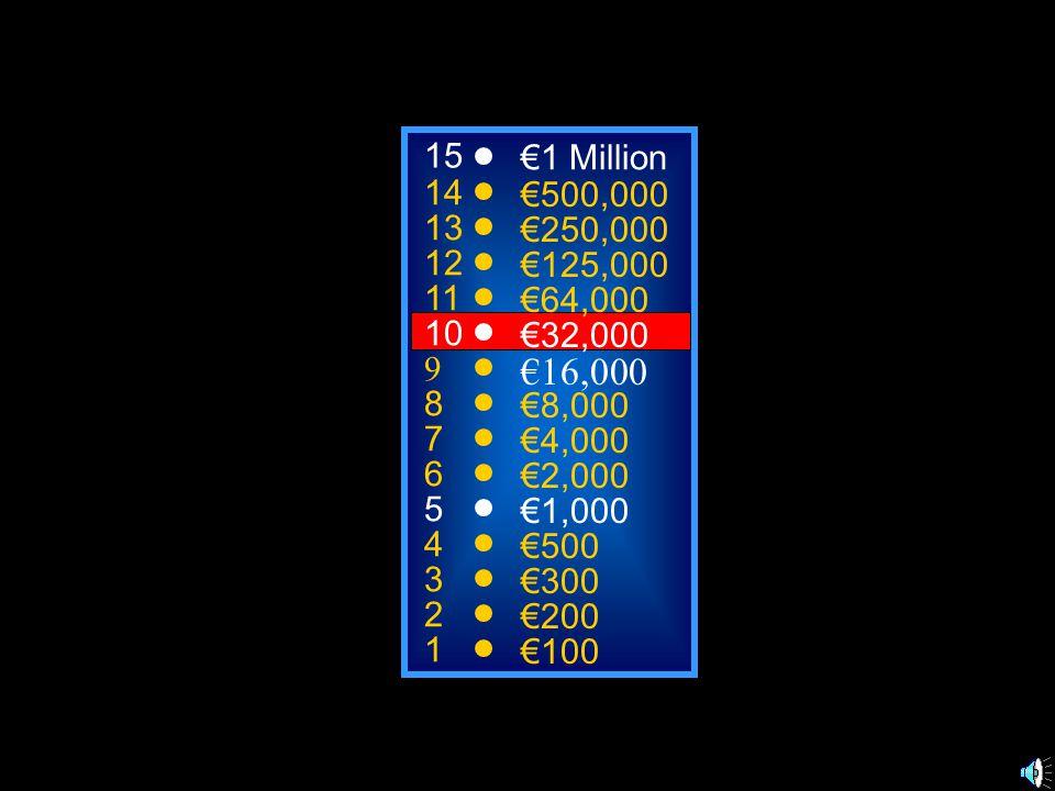Vous avez gagné € 16,000 Félicitations!