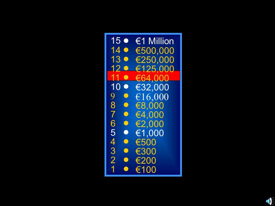 A: oignons C: lard B: viande D: ail 50:50 15 14 13 12 11 10 9 7 6 5 4 3 2 1 €1 Million €500,000 €250,000 €125,000 €64,000 €32,000 €16,000 €8,000 €4,000 €2,000 €1,000 €500 €300 €200 €100 J'ai mangé des 10 8