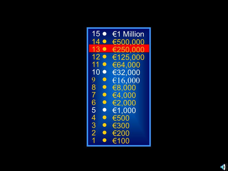 A: pâtes C: croissant B: mousse au chocolat D: quiche 50:50 15 14 13 12 11 10 9 8 7 6 5 4 3 2 1 €1 Million €500,000 €250,000 €125,000 €64,000 €32,000 €16,000 €8,000 €4,000 €2,000 €1,000 €500 €300 €200 €100 Je vais manger des 12