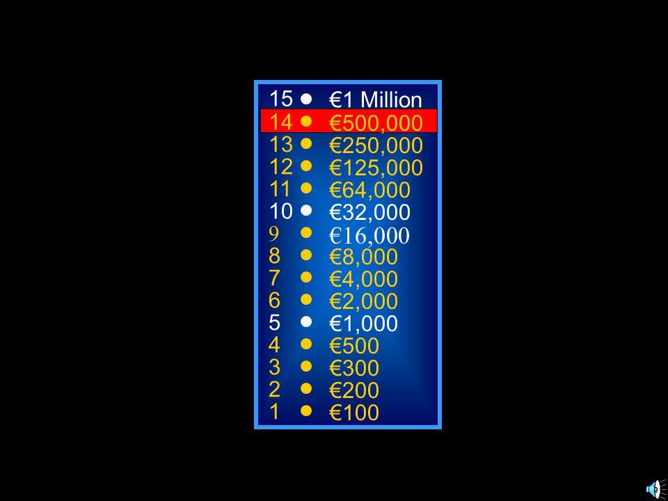 A: céréales C: pizza B: café D: Orangina 50:50 15 14 13 12 11 10 9 8 7 6 5 4 3 2 1 €1 Million €500,000 €250,000 €125,000 €64,000 €32,000 €16,000 €8,000 €4,000 €2,000 €1,000 €500 €300 €200 €100 Je vais prendre des 13