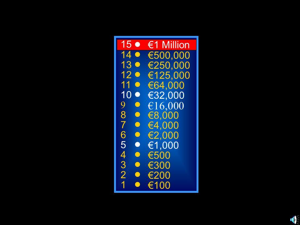 A: eau minérale C: mousse B: coca D: carottes 50:50 15 14 13 12 11 10 9 8 7 6 5 4 3 2 1 €1 Million €500,000 €250,000 €125,000 €64,000 €32,000 €16,000 €8,000 €4,000 €2,000 €1,000 €500 €300 €200 €100 Je vais boire de l' 14