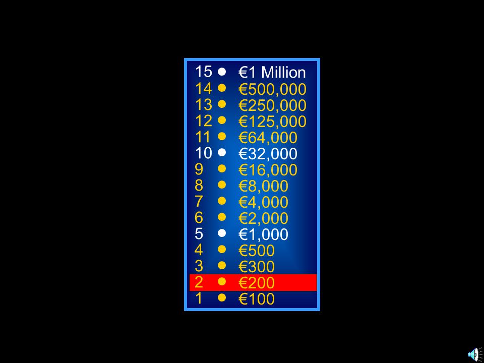 A: fraises C: oignons B: poulet D: viande 50:50 15 14 13 12 11 10 9 8 7 6 5 4 3 2 1 €1 Million €500,000 €250,000 €125,000 €64,000 €32,000 €16,000 €8,000 €4,000 €2,000 €1,000 €500 €300 €200 €100 Je mange du